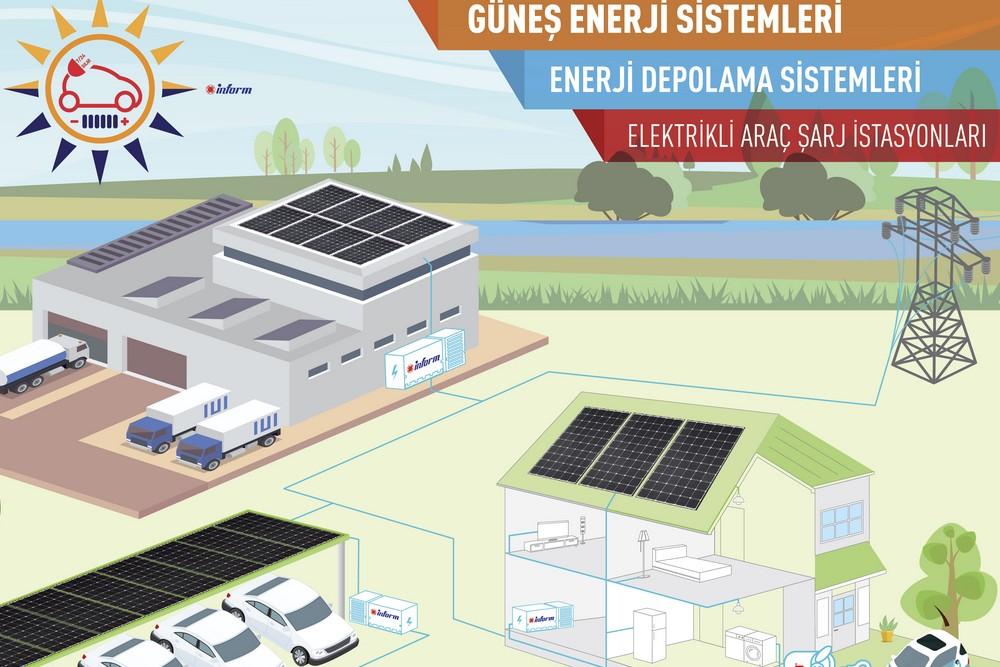 Anahtar Teslim Güneş Enerji Sistemleriyle Sürdürülebilir Dünyaya Katkı
